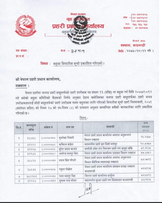 नेपाल प्रहरीका १६ जना DSP SP मा बढुवा सिफारिस
